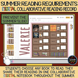 Summer Reading Free Choice: Requirements & DIGITAL Collabo