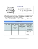 Summer Reading Knowledge Inventory