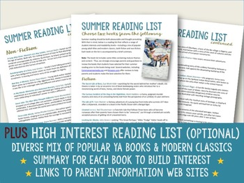 Summer Reading Package: Assignment, Essay Prompts & Optional Reading Lists