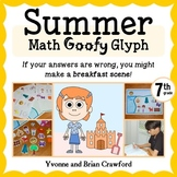 Summer Review Math Goofy Glyph (7th grade Common Core)