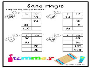 Summer Review Packet NO PREP (1st Grade)