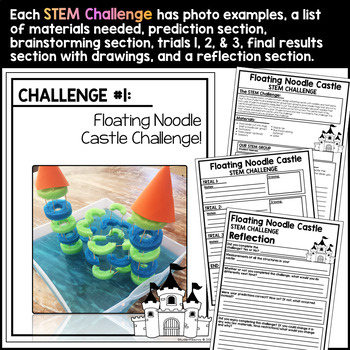 Summer STEM - End of the Year STEM Activities