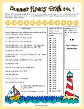 Summer Sailboat Coordinate Graphing Ordered Pairs Practice and Review