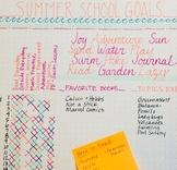 Summer School Goals, Bullet Journal Planning Layout