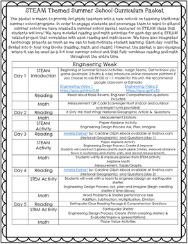 Summer School STEM Themed Week Reading & Math 3rd Grade Engineering