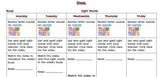 Summer School Virtual Guided Reading Lesson Plan Template