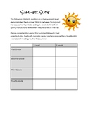 Summer Slide Assessment Analysis for Reading Specialists