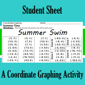 Summer Swim - A Summer Time Coordinate Graphing Activity
