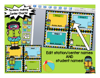 Summer Swim Themed Math Stations automated powerpoint for small group math