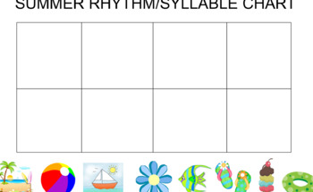 Summer Syllable/Rhythm Interactive Chart- Smartboard