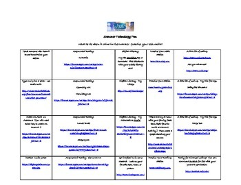 Summer Technology Handout - Sites, Apps, Augmented Reality, LIteracy and Coding