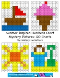 Summer Themed 120 Chart Mystery Picture