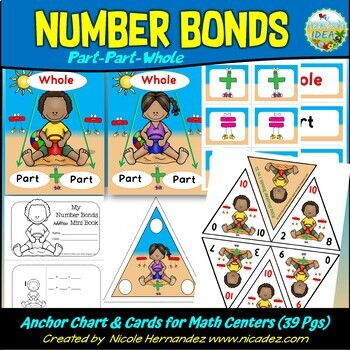 Number Bonds and Part-Part Whole - Triangular Cards for Math Centers {1 to 10}
