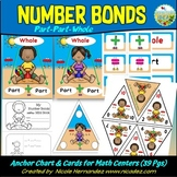 Part Part Whole Number Bonds and Fact Families Triangular Cards for Math Centers