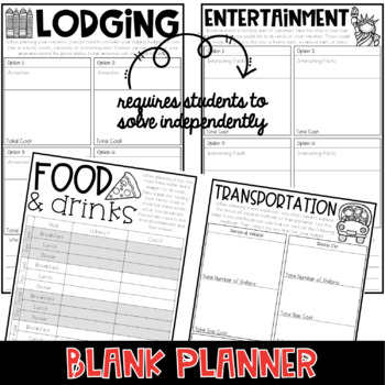 Summer Vacation Planner {An End of Year Project Based Learning Activity}