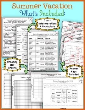 Summer Vacations Around the World - No Prep Math Activities