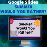 Summer Verano  Bilingual Would You Rather? Bundle in Engli