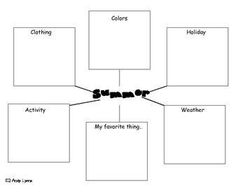 Summer Web Graphic Organizer