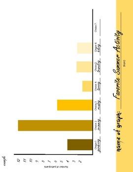 Summer Work Bar Graph and Statistics - Favorite Summer Activities - Math Packet