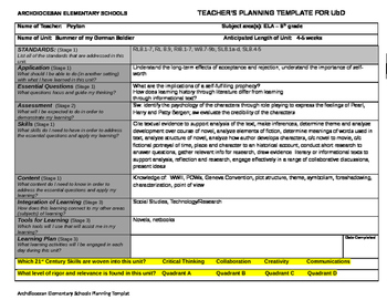 Full Lesson Plan Overview