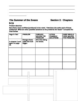 Summer of the Swans Reading Comprehension and Writing Journal