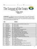 Summer of the Swans by Betsy Byars Complete 32 Page Lit Unit