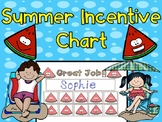 Summer themed Emoji Incentive Chart (Vipkid / 51talk)