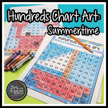 Summertime Hundreds Chart Art (Mystery Picture)