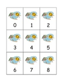 Summertime / Weather Number Games: 0-25 eBook