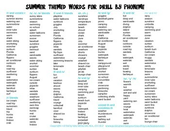 Summertime Quick Drill {for articulation or fluency therapy & RTi}
