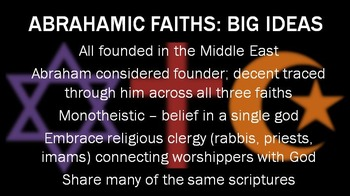 Summing Up the 5 World Religions