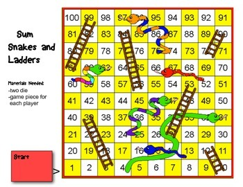 Additon Facts Practice Game -Sums Snakes and Ladders