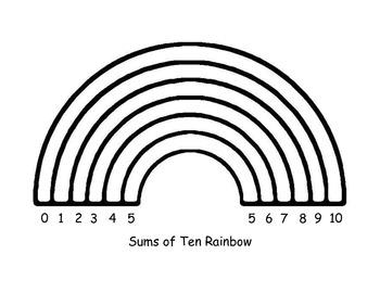 Sums of Ten Rainbow