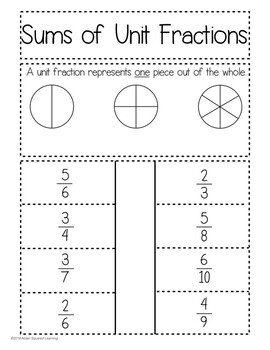 Sums of Unit Fractions Interactive Notebook Activity & Quick Check TEKS 4.3A