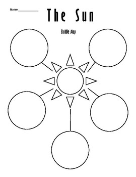 sun bubble map by aja beary teachers pay teachers. Black Bedroom Furniture Sets. Home Design Ideas