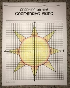 Sun EMOJI (Graphing on the Coordinate Plane/ Mystery Picture)