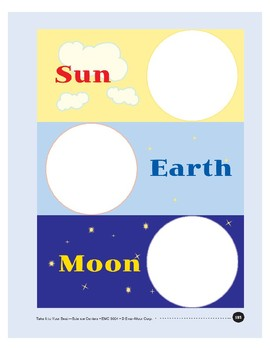 Sun, Earth, Moon