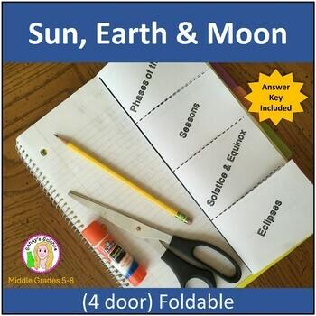 Sun, Earth & Moon 4 door Foldable