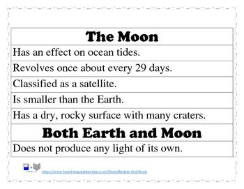 Sun/Earth/Moon Activity Pack