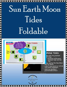 Sun Earth Moon Foldable Interactive Note-Books Tides
