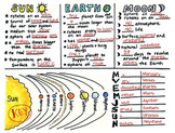 Sun, Earth, Moon Interactive Science Doodle Foldable with KEY