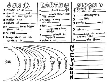 Sun Earth Moon Interactive Science Doodle Foldable With Key Tpt