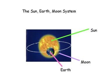 Sun Earth Moon Guide
