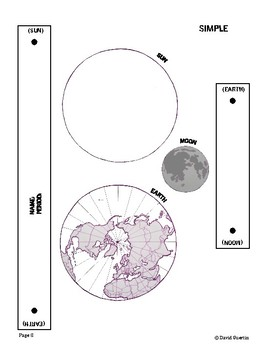 Sun, Earth, Moon Model with Phases and Eclipsss - NGSS MS-ESS1-1