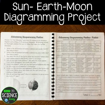 Sun Earth Moon System Diagramming Project