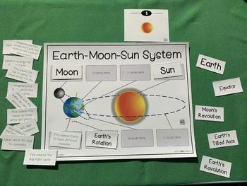 Sun-Earth-Moon System Interactive Diagram Activity