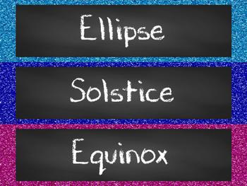 Sun-Earth-Moon System Word Wall