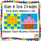 Sun & Ice Cream Summer Early Math (Numbers 1-30) Number Ch