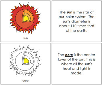Sun Nomenclature Book