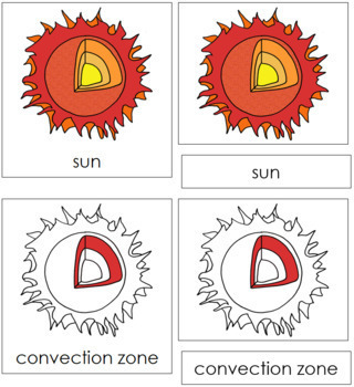 Sun Nomenclature Cards (Red)